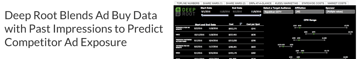 Deep Root Blends Ad Buy Data with Past Impressions to Predict Competitor Ad Exposure