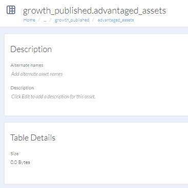 2019-11-06 22_50_55-growth_published.advantaged_assets.png