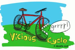vicious_cycle.png