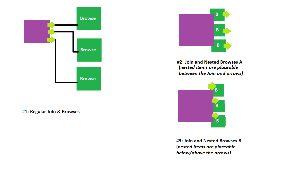 Nested Browse View Sketch.png
