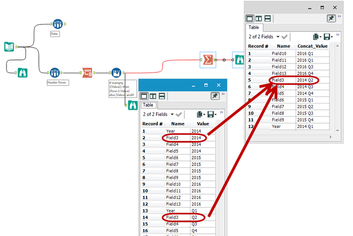 How to combine multiple header rows into one - Alteryx Community