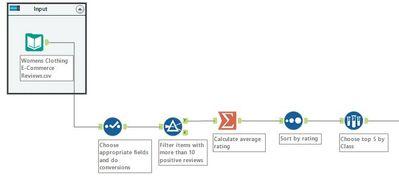 RetailTherapyChallenge_Solution_CB.JPG