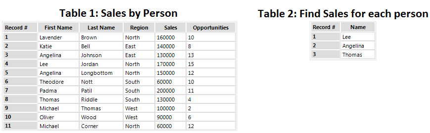 Table1_Table2.png