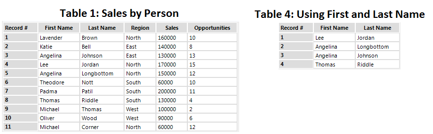 Table1_Table4.png