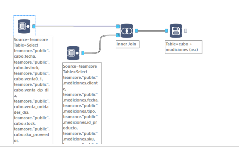 Solved: Create Table in Amazon Redshift with Alteryx