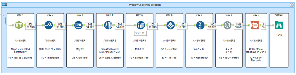 weekly_challenge_194.png
