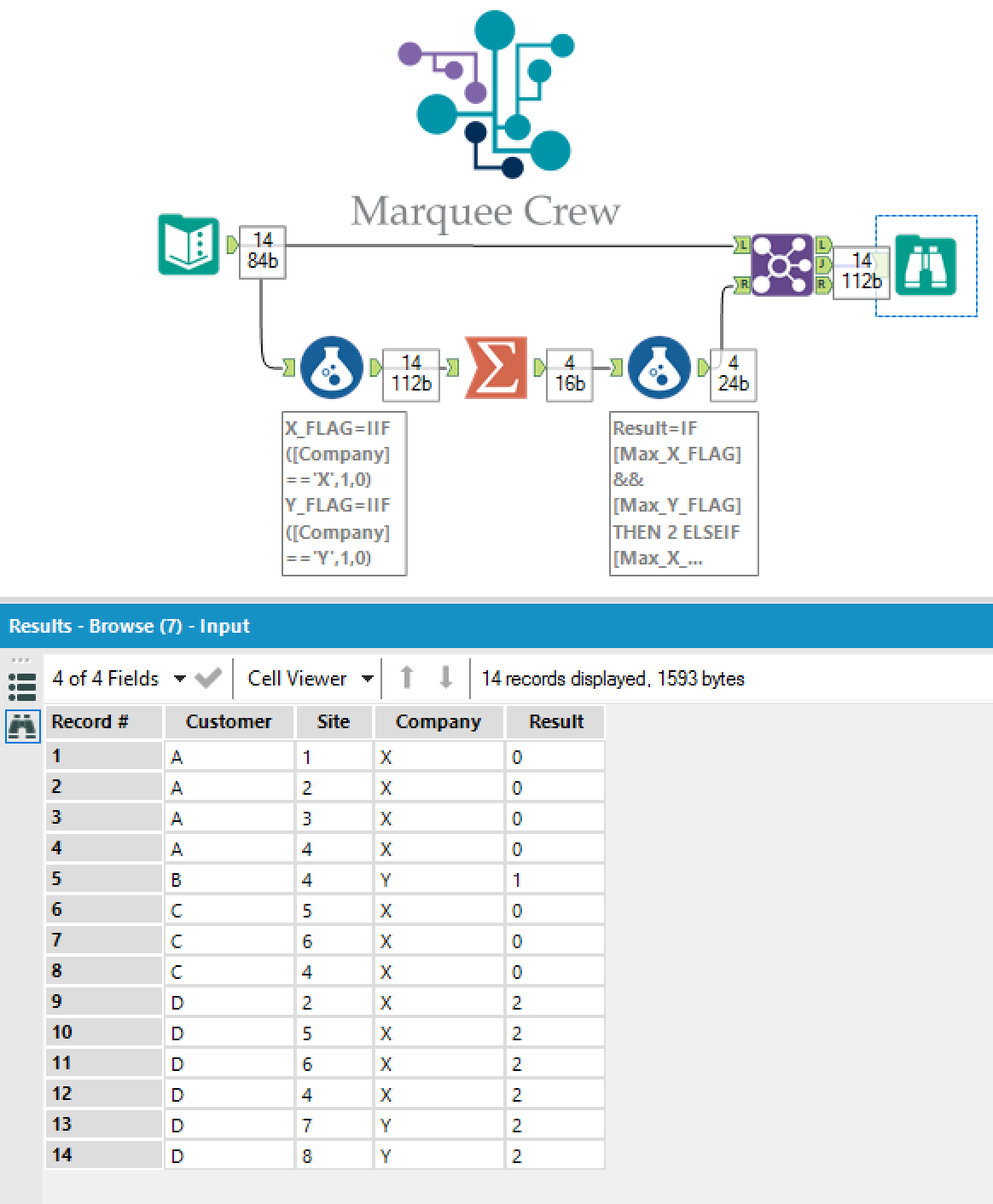 Solved: Assigning values based on multiple field condition - Alteryx