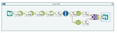Challenge195 XML Parsing.JPG