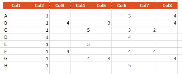 How do I output to an Excel template file? - Alteryx Community