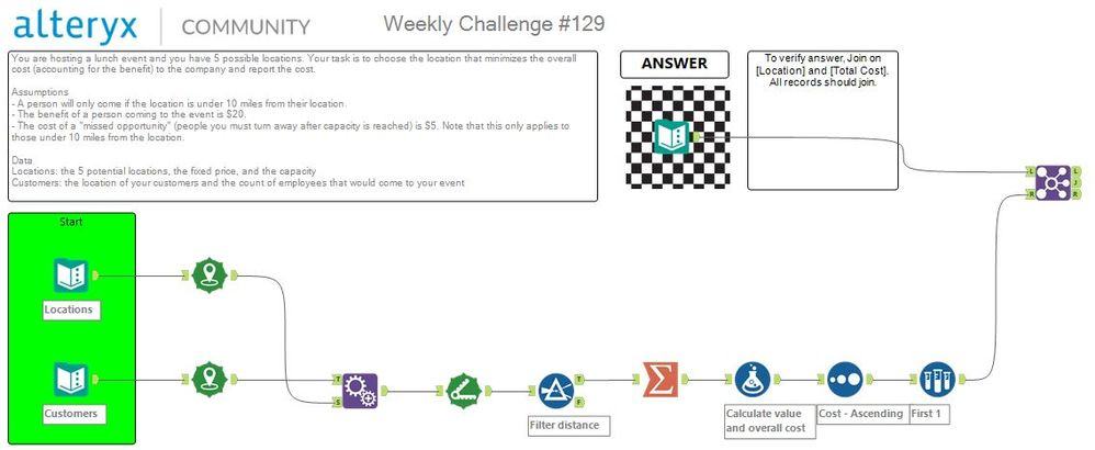Challenge 129 2020-01-24.jpg