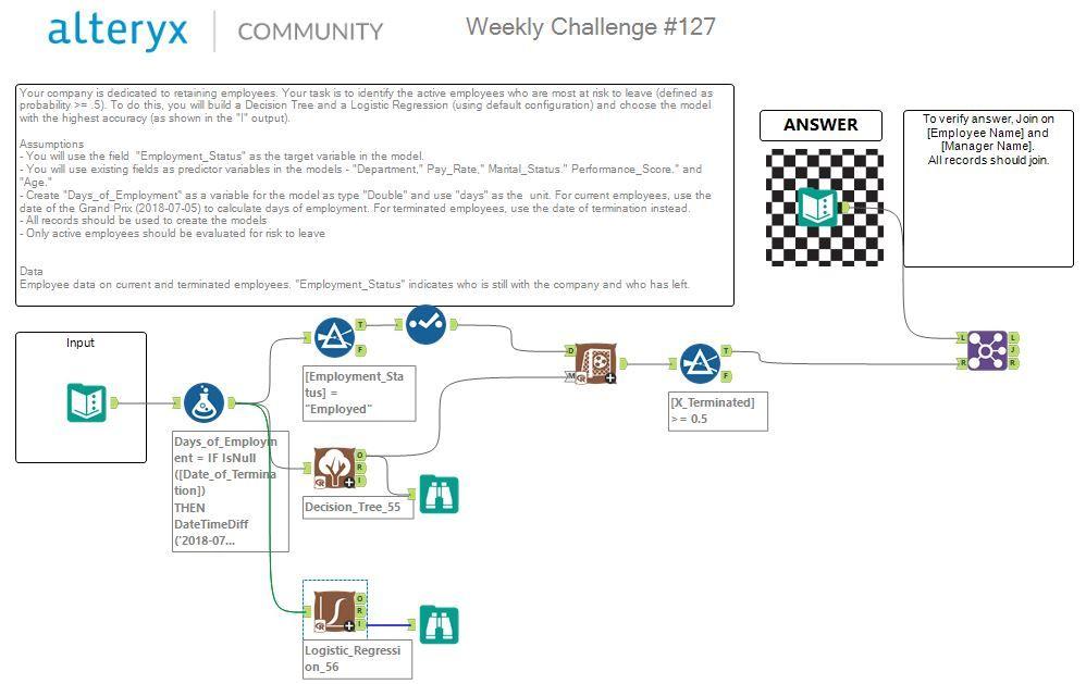 Challenge 127 2020-01-24.jpg
