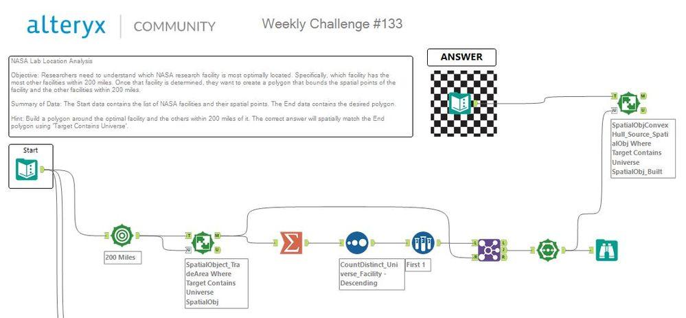 Challenge 133 2020-01-24.jpg
