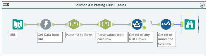 parsing html tables.png