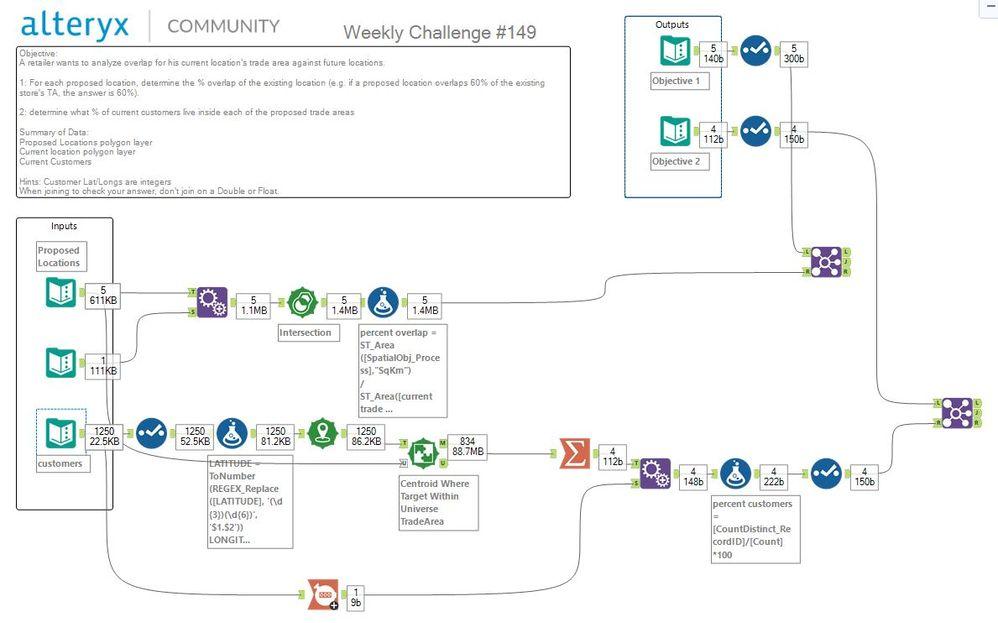 Challenge 149 2020-01-30.jpg