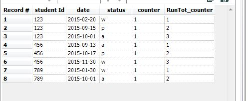 Solved: Generate a sequence count for each person based on