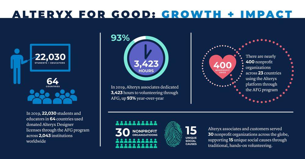 AFG Infographic.jpeg